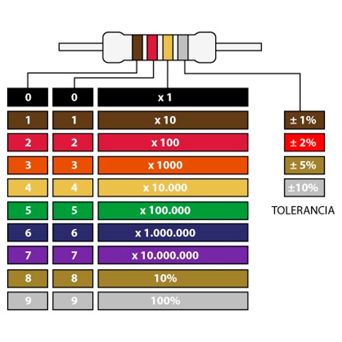 resistencia-82k-1-2w-1-4597